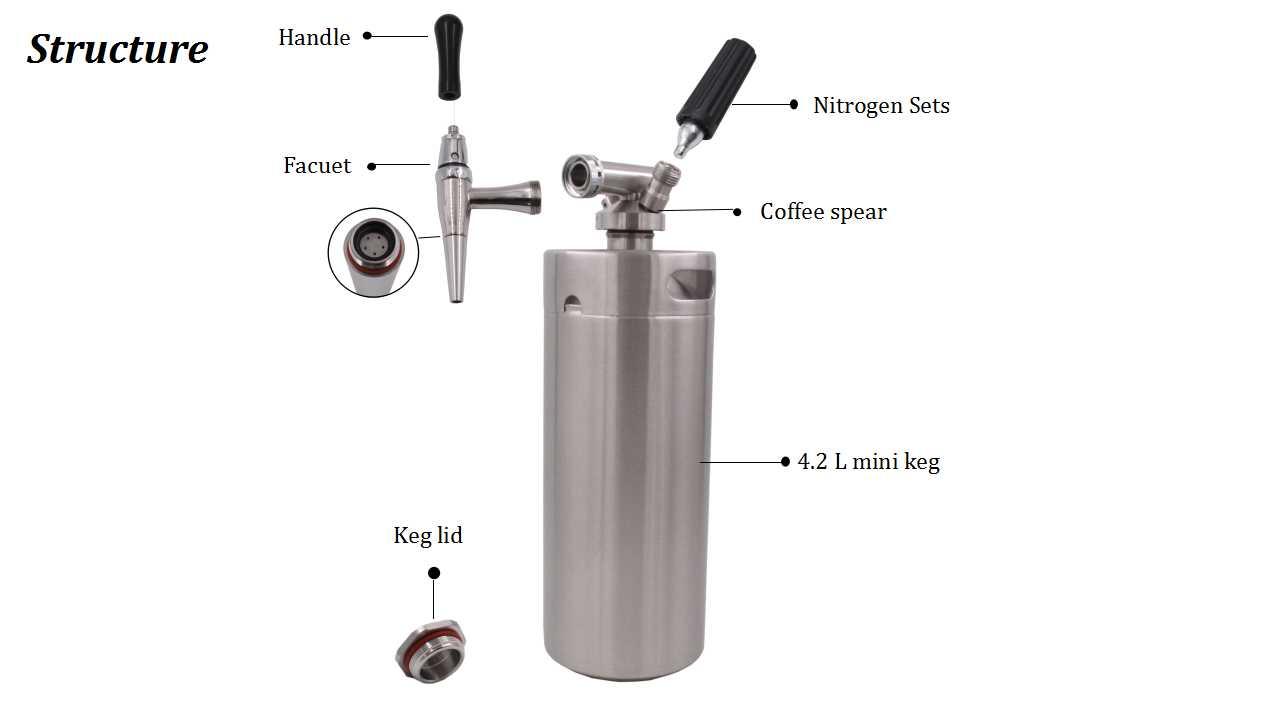 64oz 128oz Nitro Cold Brew Coffee Maker Nitro Keg System